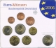 Germany Euro Coinset 2006 A - Berlin Mint - © Zafira