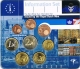 Netherlands Euro Coinset Euro Information Set for Denmark 2002 - © Zafira