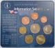Netherlands Euro Coinset Euro Information Set for Denmark 2002 - © Sonder-KMS